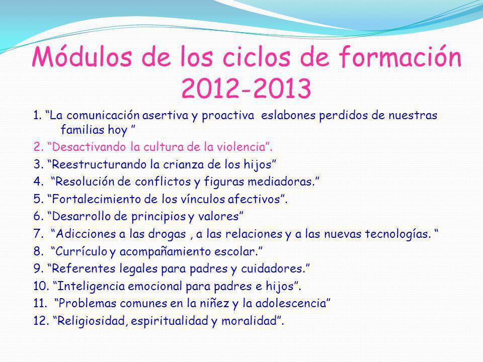 Módulos de los ciclos de formación 2012-2013