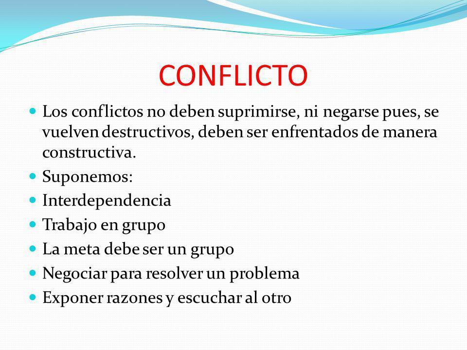 CONFLICTOLos conflictos no deben suprimirse, ni negarse pues, se vuelven destructivos, deben ser enfrentados de manera constructiva.