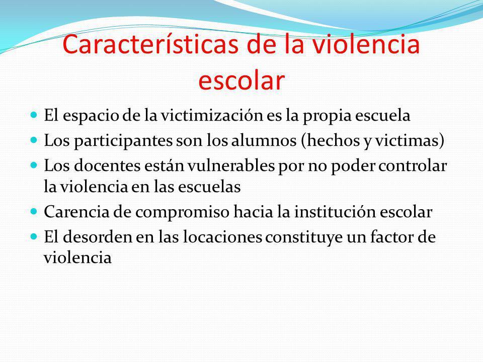 Características de la violencia escolar