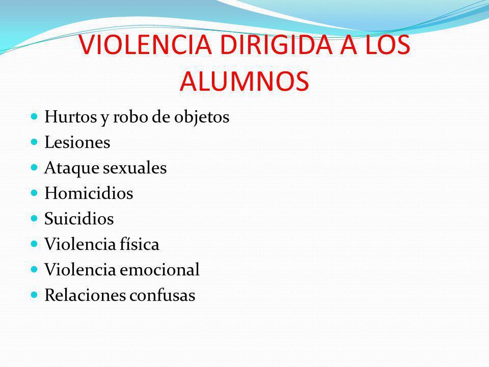 VIOLENCIA DIRIGIDA A LOS ALUMNOS