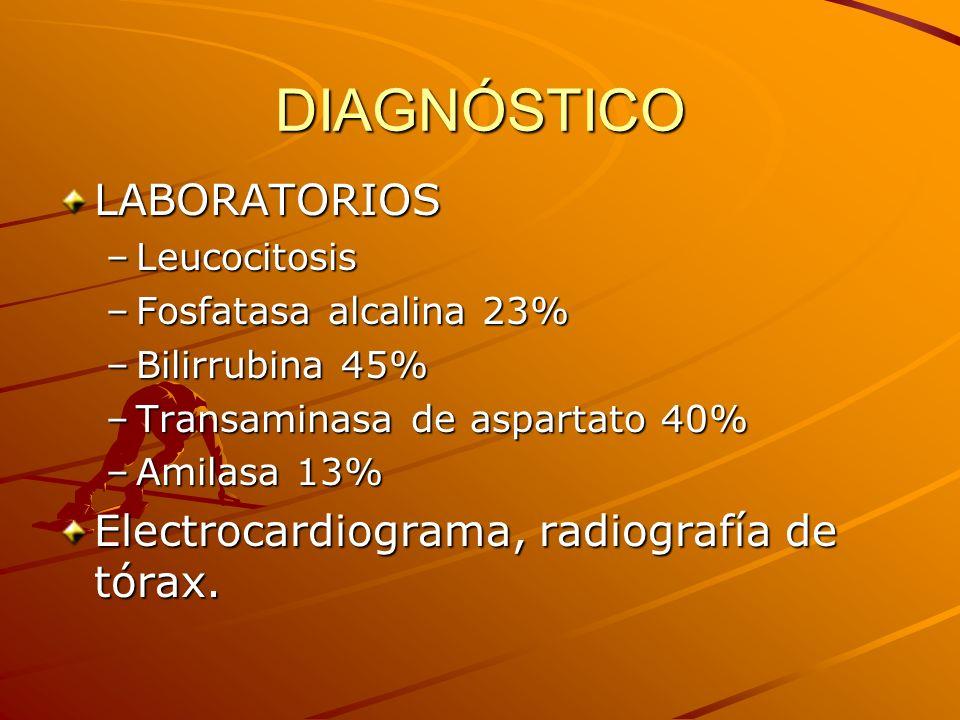 DIAGNÓSTICO LABORATORIOS Electrocardiograma, radiografía de tórax.