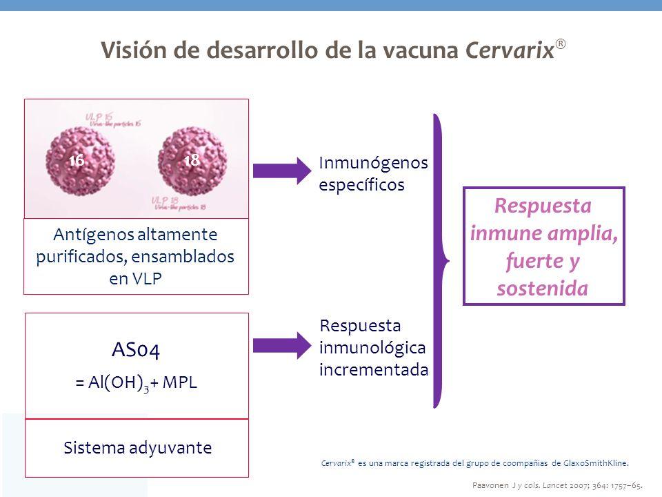 Visión de desarrollo de la vacuna Cervarix®