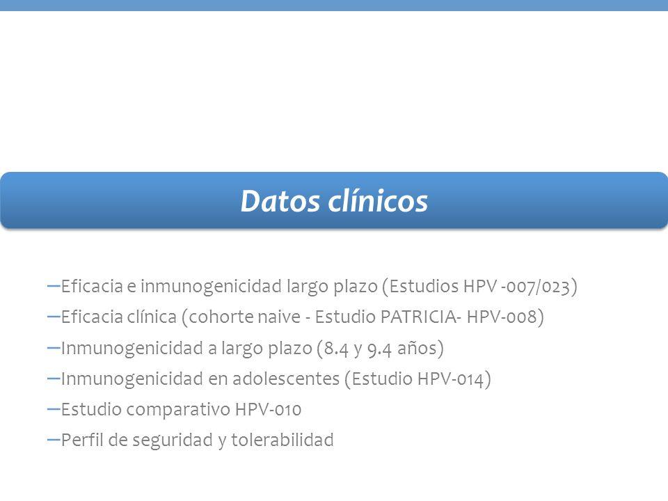 Datos clínicos Eficacia e inmunogenicidad largo plazo (Estudios HPV -007/023) Eficacia clínica (cohorte naive - Estudio PATRICIA- HPV-008)