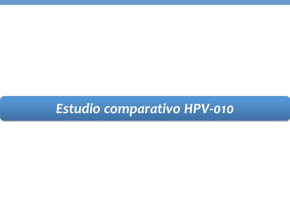 Estudio comparativo HPV-010