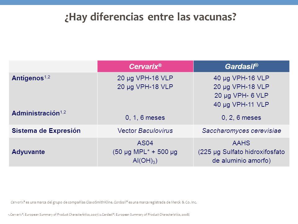 ¿Hay diferencias entre las vacunas