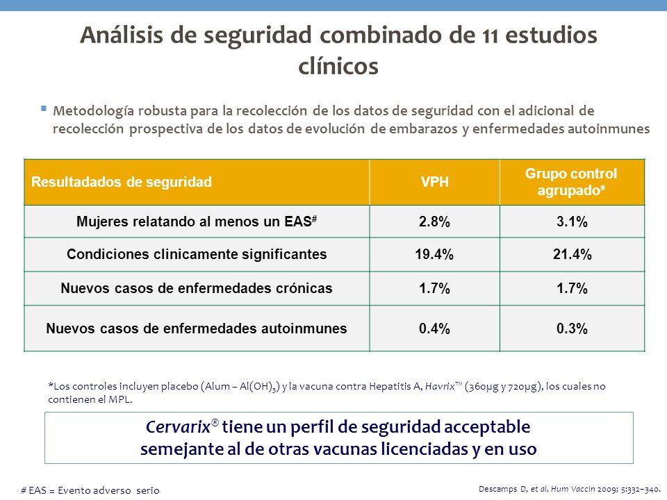 Análisis de seguridad combinado de 11 estudios clínicos