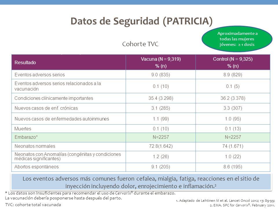 Datos de Seguridad (PATRICIA)