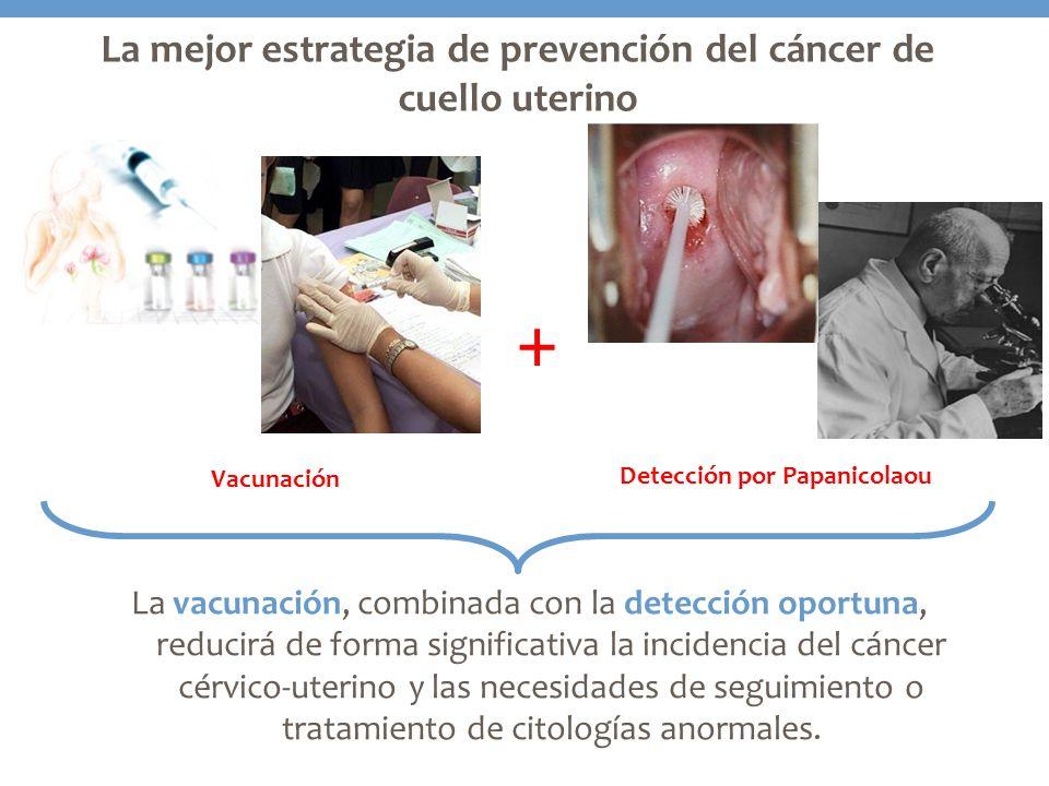 La mejor estrategia de prevención del cáncer de cuello uterino