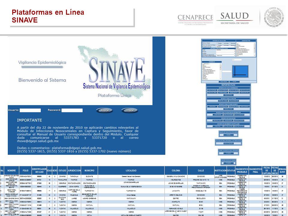 Plataformas en Línea SINAVE