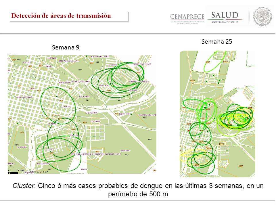 Detección de áreas de transmisión