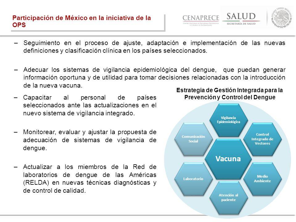Vigilancia Epidemiológica Control Integrado de Vectores
