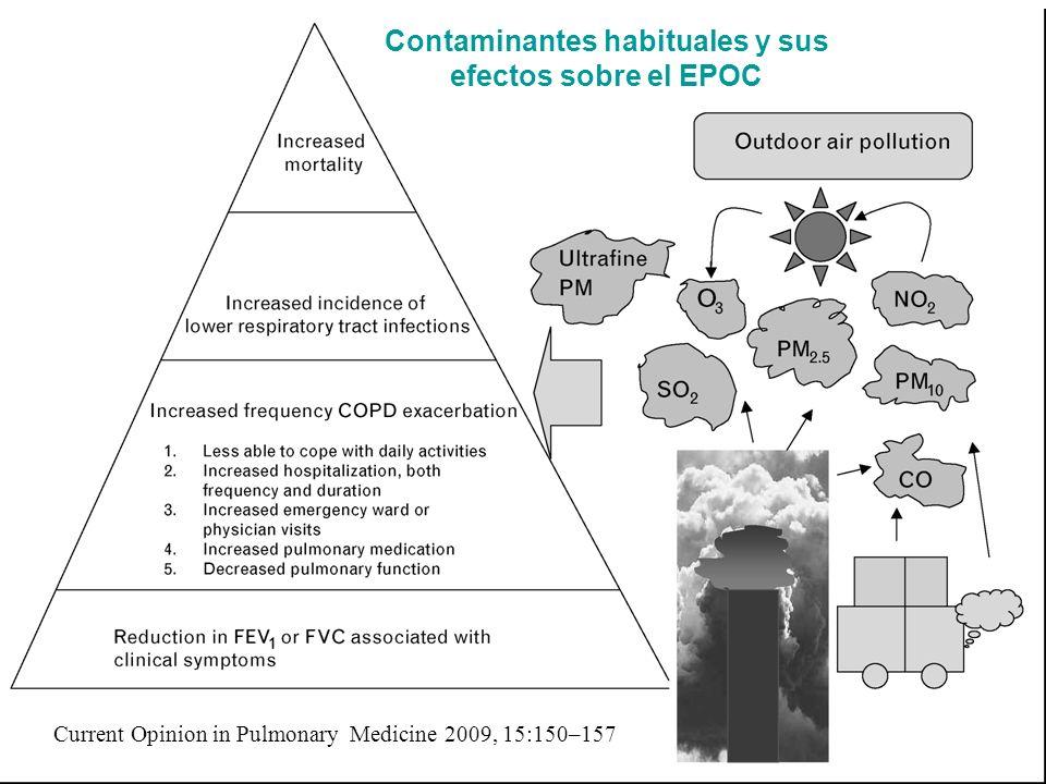 Contaminantes habituales y sus efectos sobre el EPOC