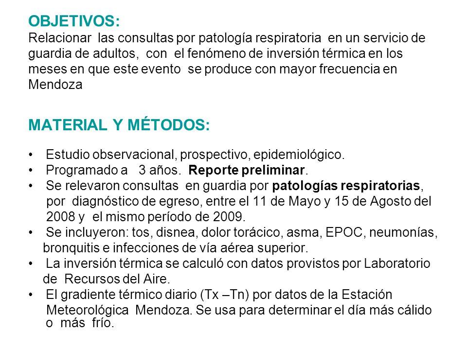 OBJETIVOS: Relacionar las consultas por patología respiratoria en un servicio de guardia de adultos, con el fenómeno de inversión térmica en los meses en que este evento se produce con mayor frecuencia en Mendoza.