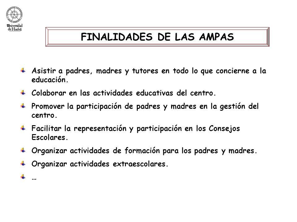 FINALIDADES DE LAS AMPAS