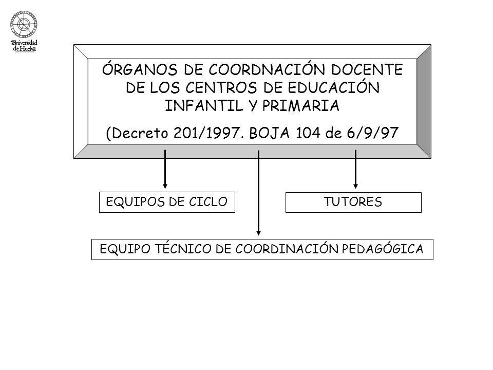 EQUIPO TÉCNICO DE COORDINACIÓN PEDAGÓGICA