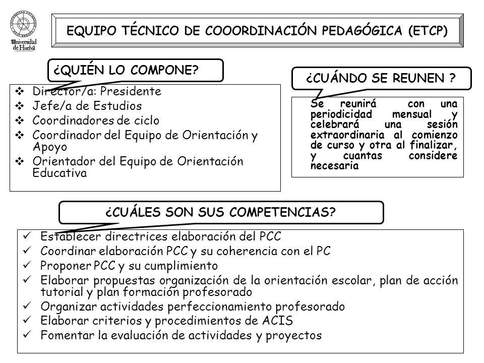 EQUIPO TÉCNICO DE COOORDINACIÓN PEDAGÓGICA (ETCP)