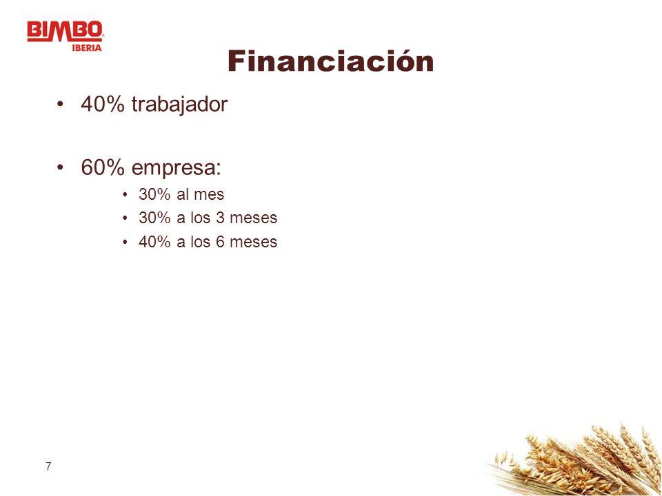 Financiación 40% trabajador 60% empresa: 30% al mes 30% a los 3 meses