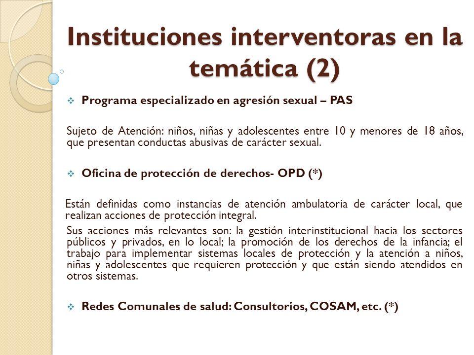 Instituciones interventoras en la temática (2)