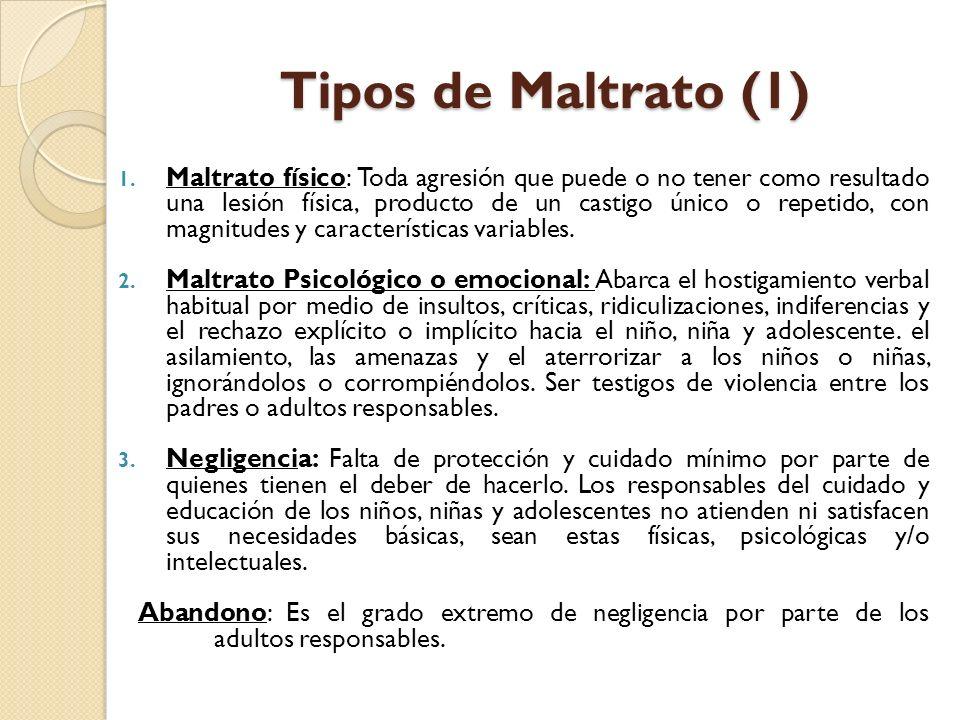 Tipos de Maltrato (1)