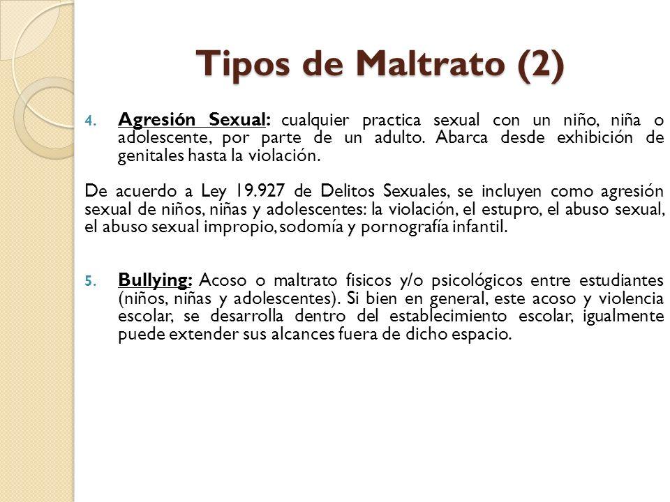 Tipos de Maltrato (2)
