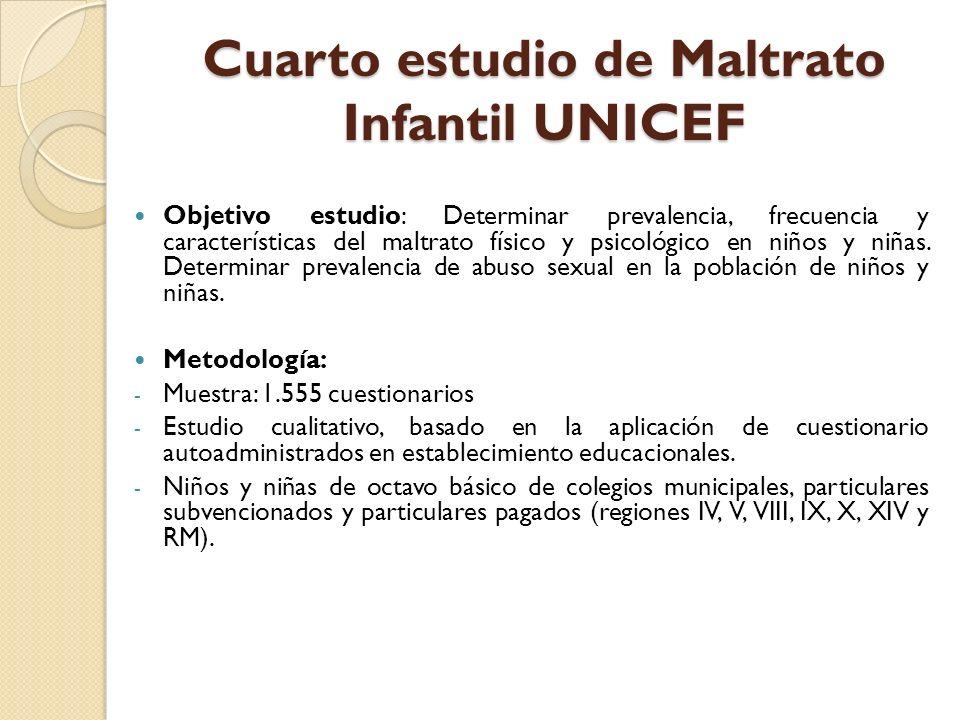 Cuarto estudio de Maltrato Infantil UNICEF