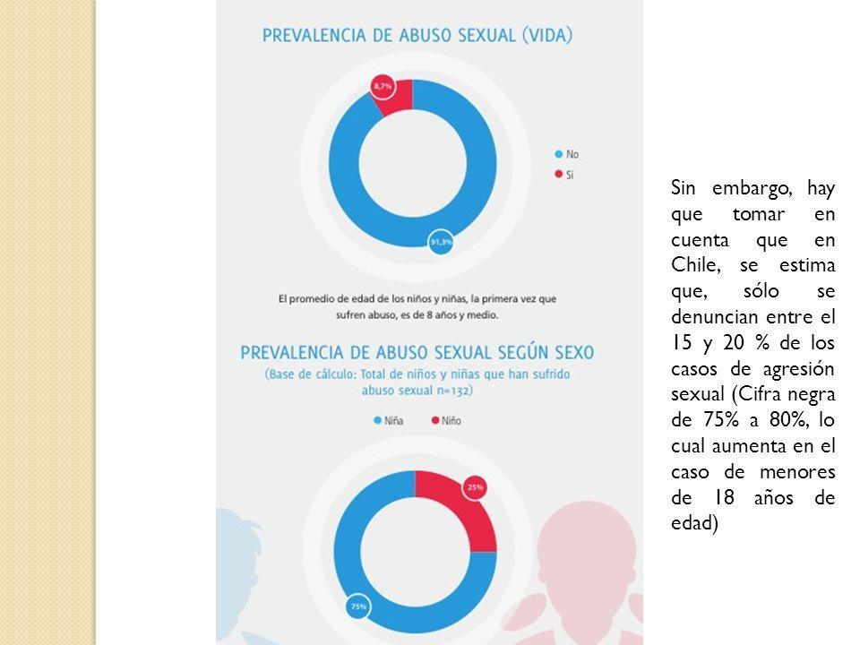 Sin embargo, hay que tomar en cuenta que en Chile, se estima que, sólo se denuncian entre el 15 y 20 % de los casos de agresión sexual (Cifra negra de 75% a 80%, lo cual aumenta en el caso de menores de 18 años de edad)