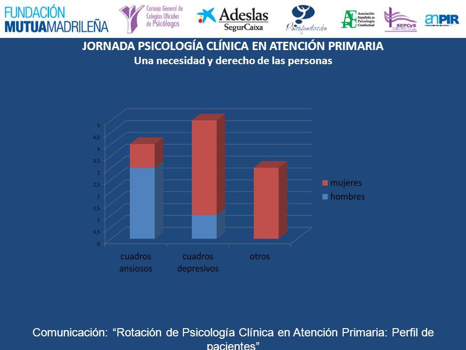 Comunicación: Rotación de Psicología Clínica en Atención Primaria: Perfil de pacientes