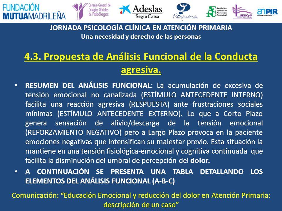 4.3. Propuesta de Análisis Funcional de la Conducta agresiva.