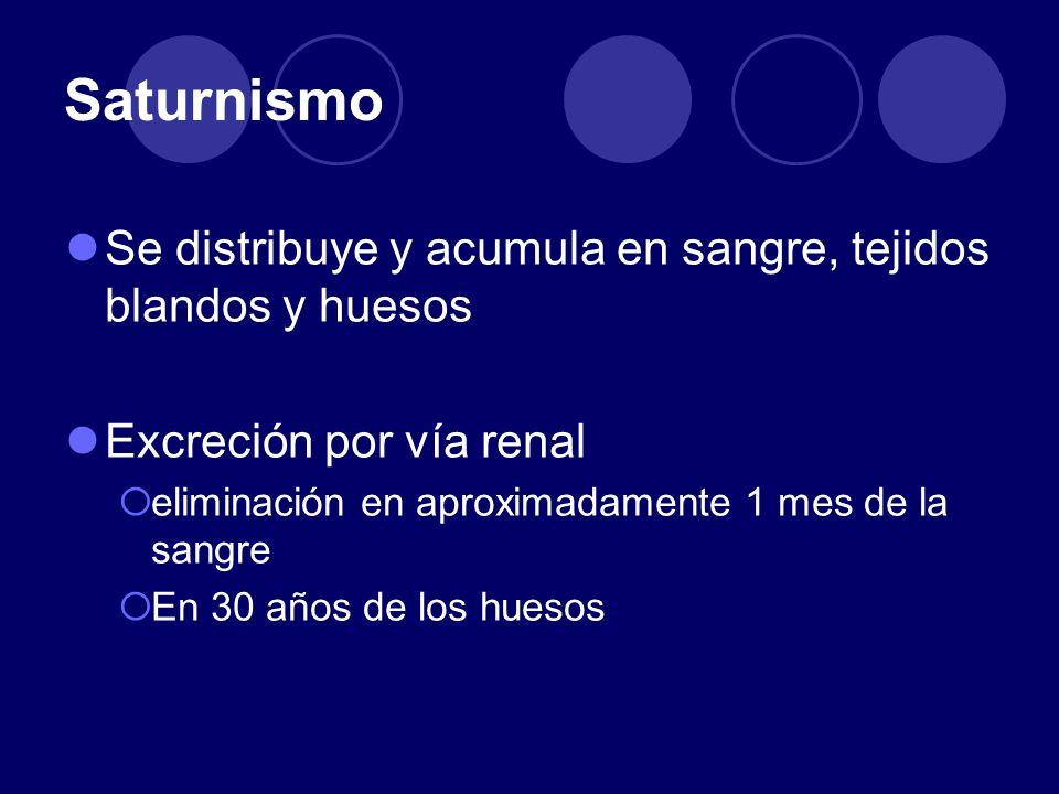 Saturnismo Se distribuye y acumula en sangre, tejidos blandos y huesos