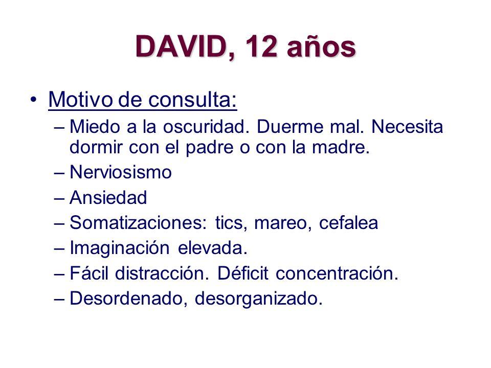 DAVID, 12 años Motivo de consulta: