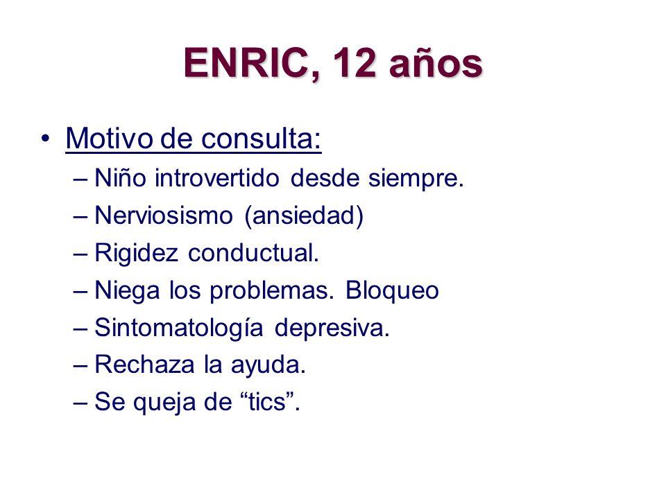 ENRIC, 12 años Motivo de consulta: Niño introvertido desde siempre.