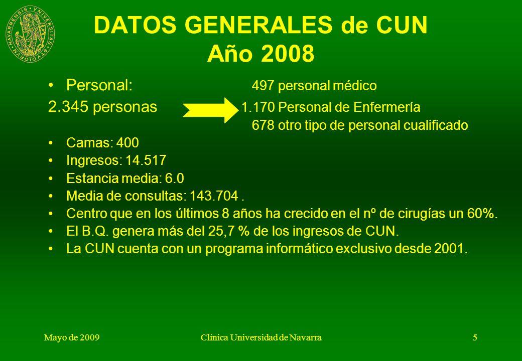 DATOS GENERALES de CUN Año 2008