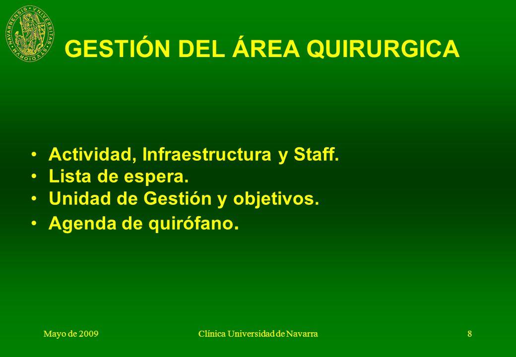 GESTIÓN DEL ÁREA QUIRURGICA