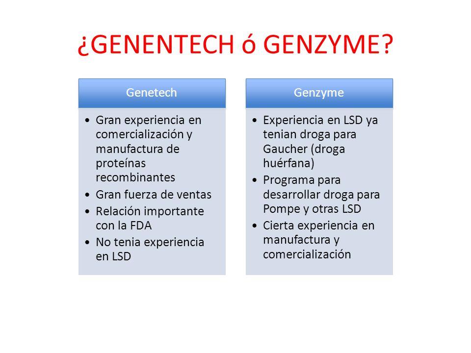 ¿GENENTECH ó GENZYME Genetech
