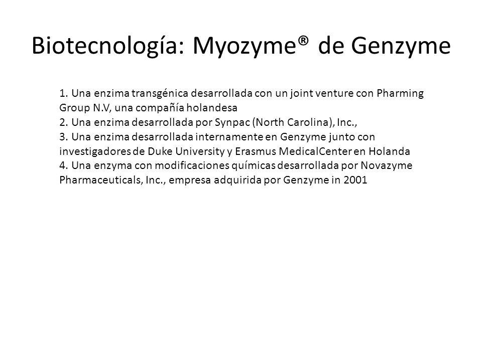 Biotecnología: Myozyme® de Genzyme
