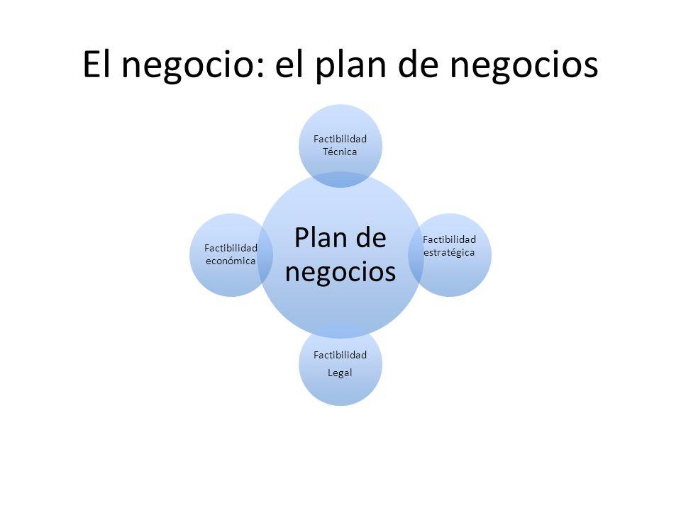 El negocio: el plan de negocios