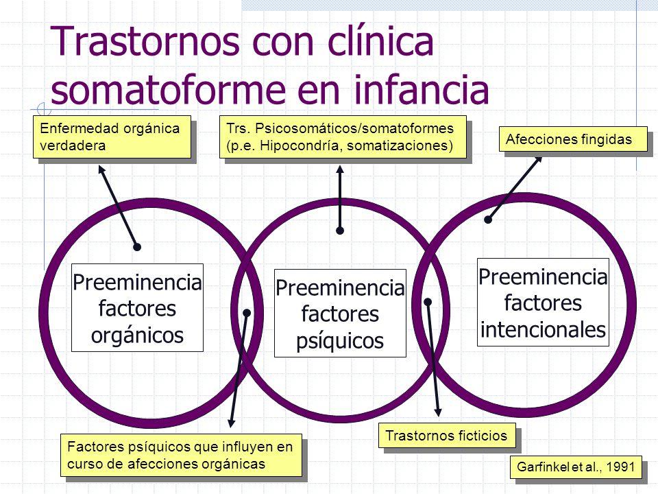 Trastornos con clínica somatoforme en infancia