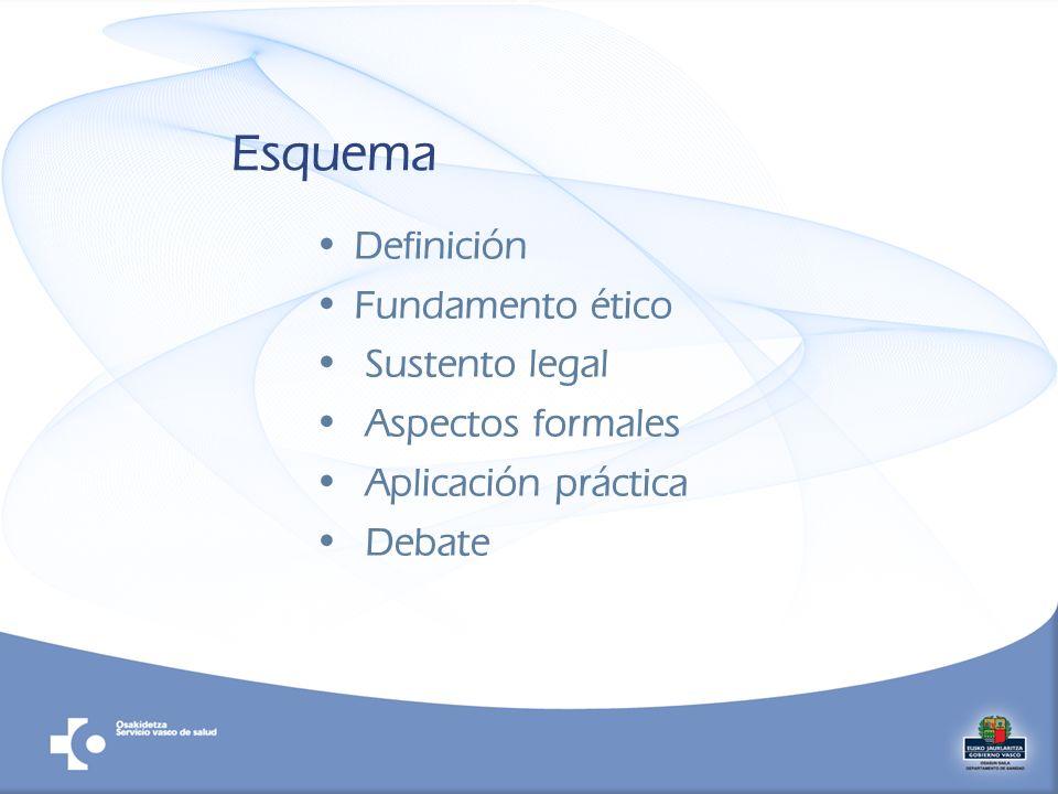 Esquema Definición Fundamento ético Sustento legal Aspectos formales