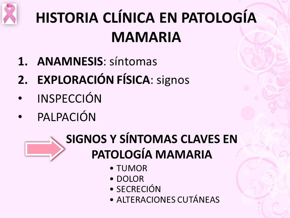 HISTORIA CLÍNICA EN PATOLOGÍA MAMARIA