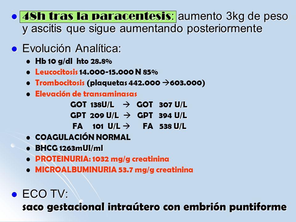ECO TV: saco gestacional intraútero con embrión puntiforme