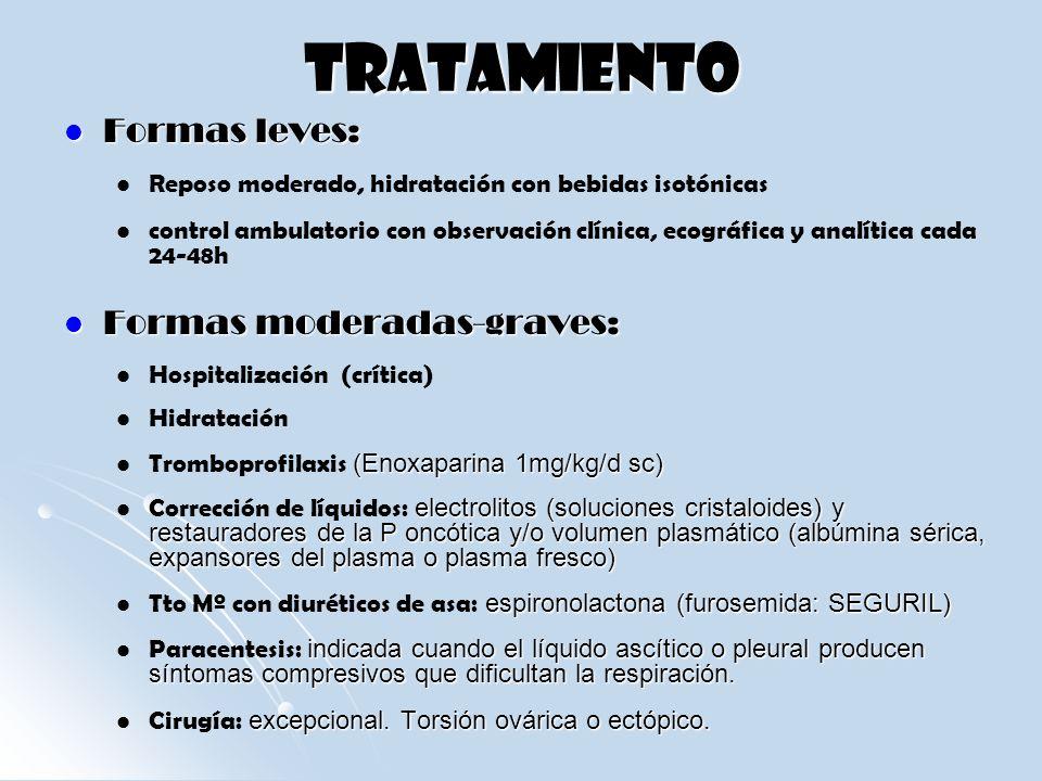 TRATAMIENTO Formas leves: Formas moderadas-graves: