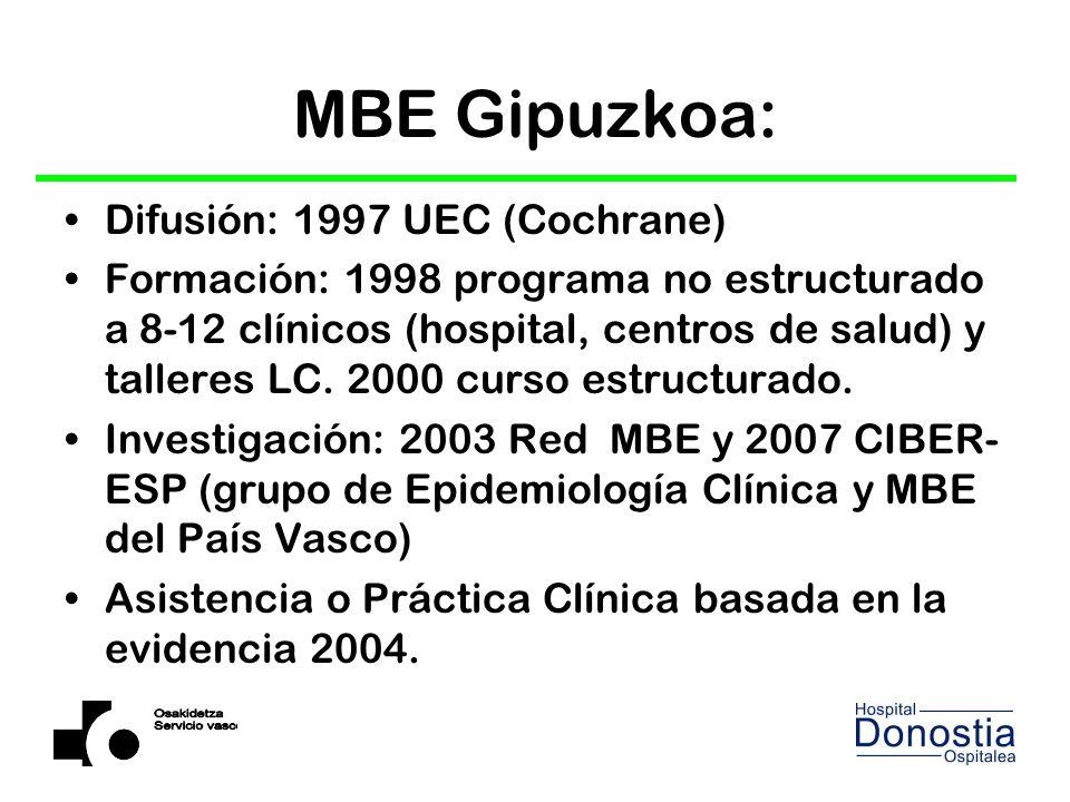 MBE Gipuzkoa: Difusión: 1997 UEC (Cochrane)
