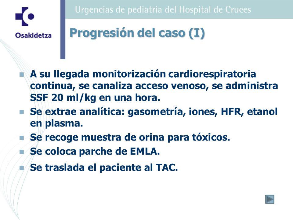 Progresión del caso (I)