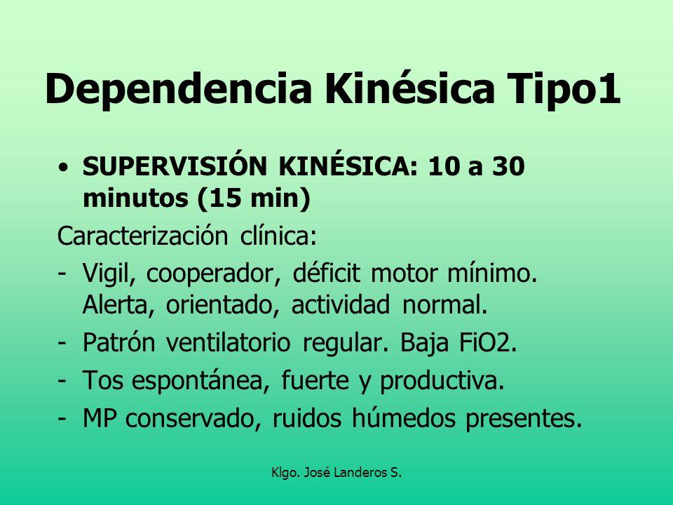 Dependencia Kinésica Tipo1