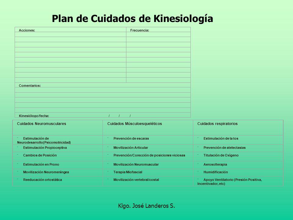 Plan de Cuidados de Kinesiología