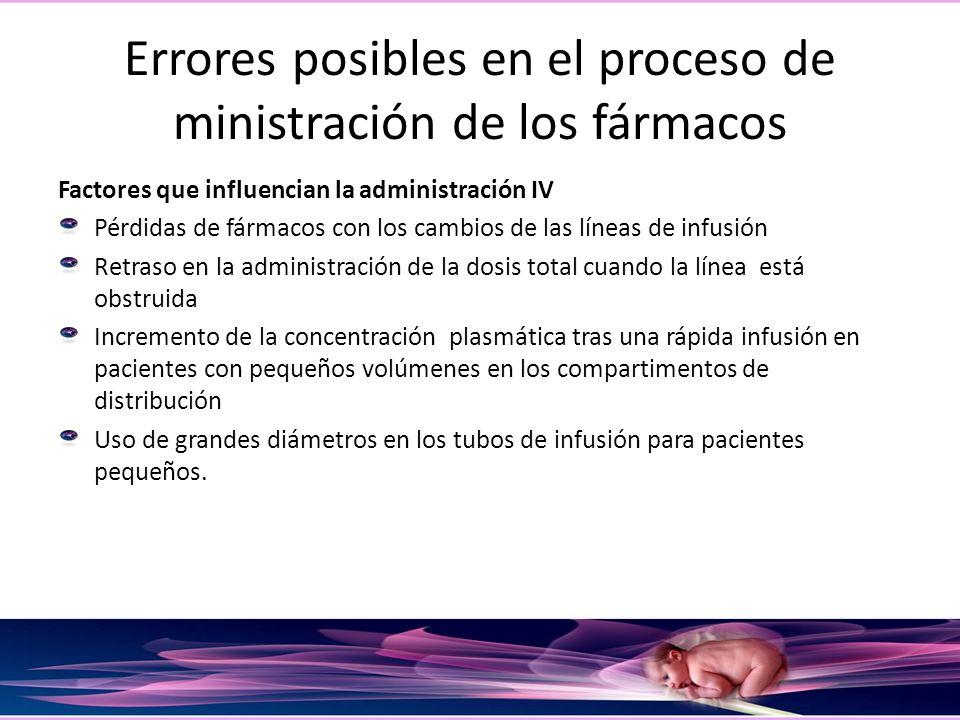 Errores posibles en el proceso de ministración de los fármacos