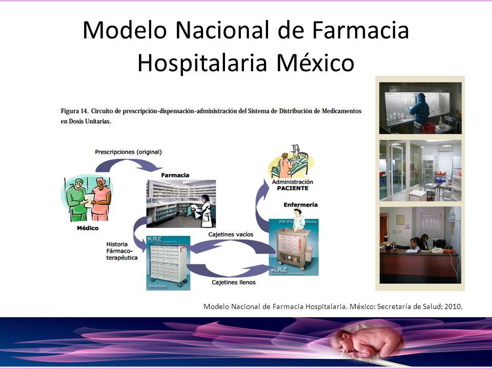 Modelo Nacional de Farmacia Hospitalaria México
