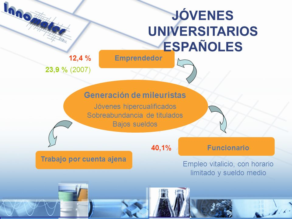 JÓVENES UNIVERSITARIOS ESPAÑOLES Generación de mileuristas