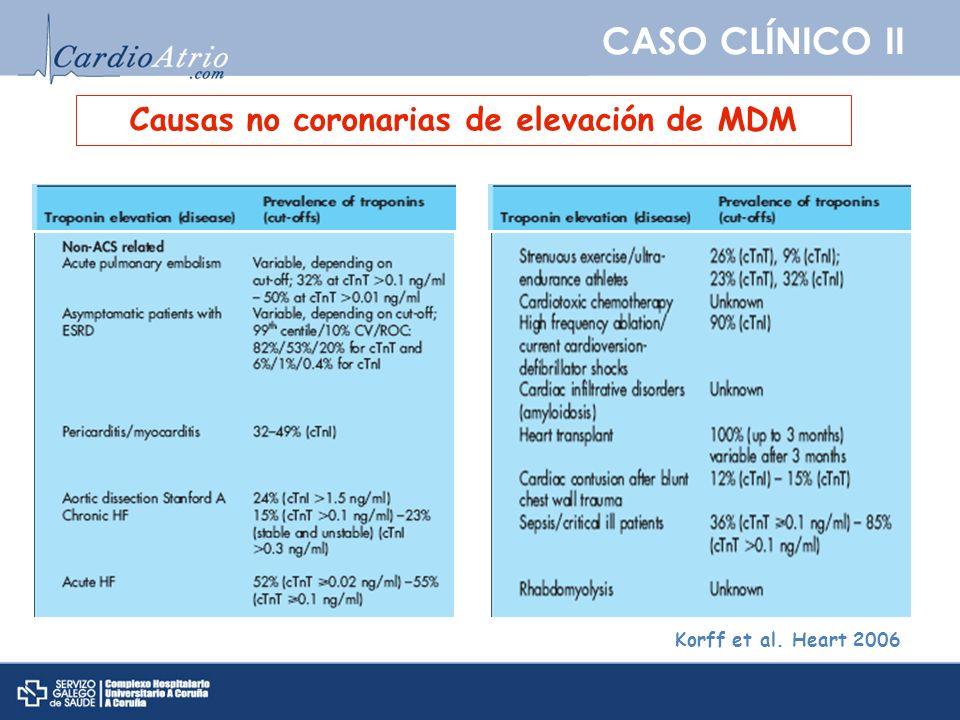 Causas no coronarias de elevación de MDM