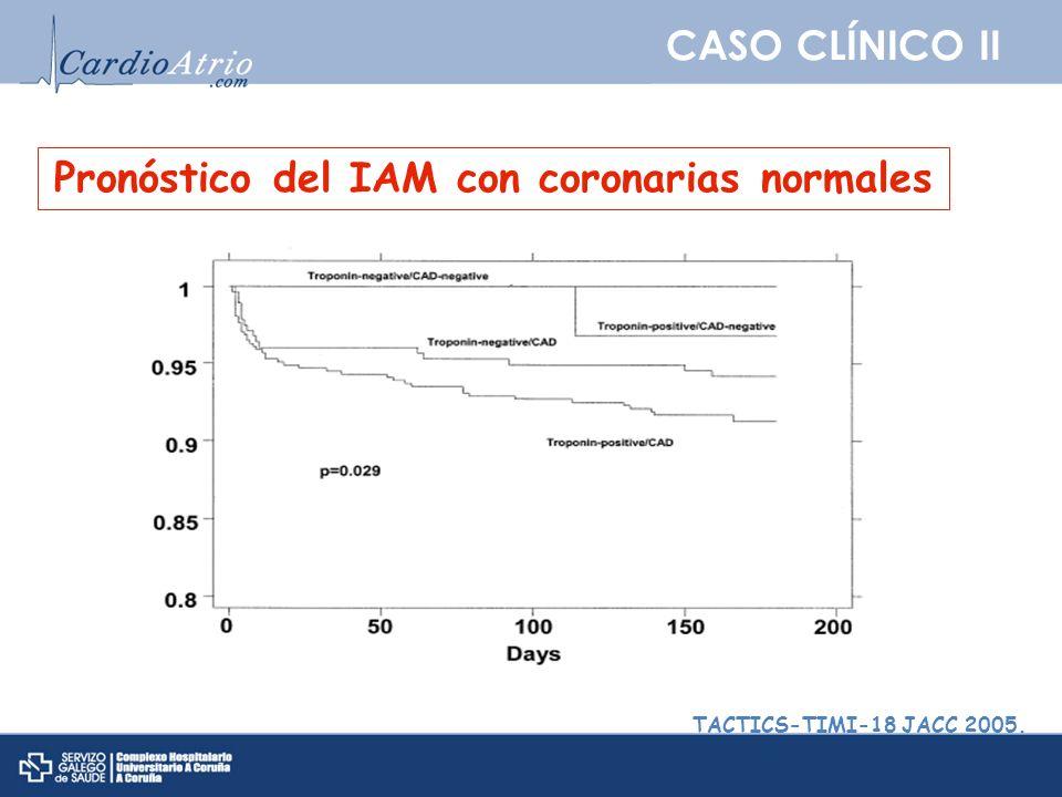 Pronóstico del IAM con coronarias normales